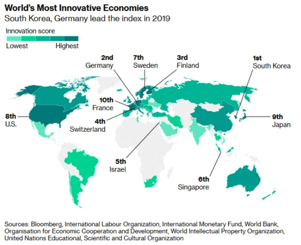 World's most innovative economies
